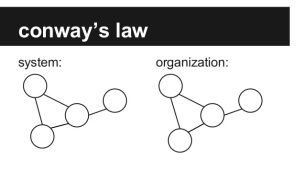 Conways Law and DevOps: moving the org structure to Feature Teams